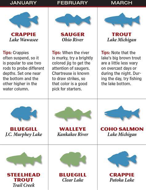 Indiana State Calendar Indiana 2016 Fishing Calendar Fish