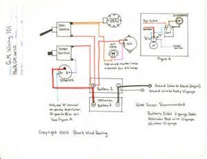 General Motors Wiring Diagrams Free Free General Motors Wiring Diagrams Review Ebooks
