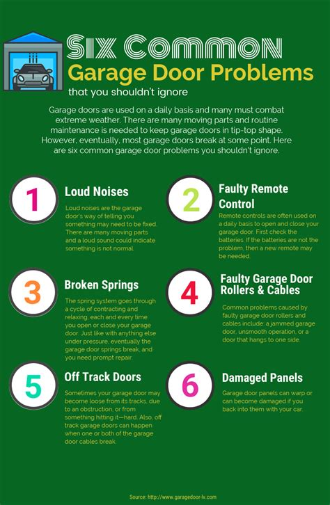 garage door opener las vegas garage door repair replacement installation las vegas