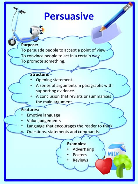 Structure For A Persuasive Essay by Owhataliteracy Speeches