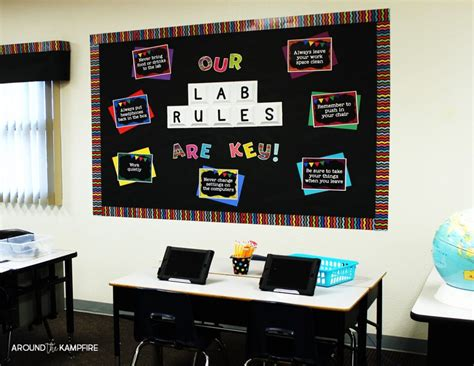 Computer Decorations by Spruce Up Your Computer Lab With Chalkboard Decor Around