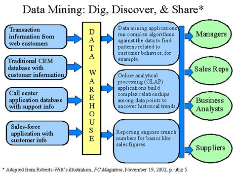 meaning of pattern in data mining what is data mining