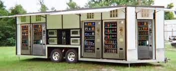 Do Your Ideas Temporary Import starting a mobile food truck business in kenya or any