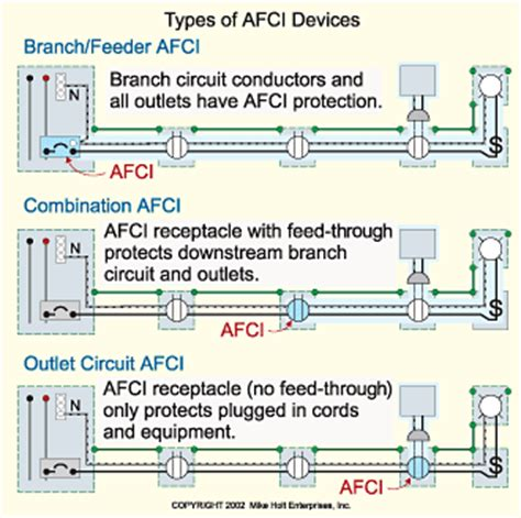 afci breaker wiring diagram 27 wiring diagram images