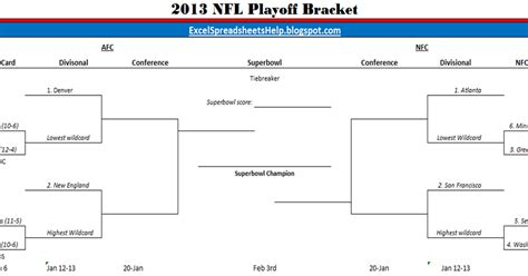 printable nfl schedule playoffs excel spreadsheets help printable 2013 nfl playoff bracket