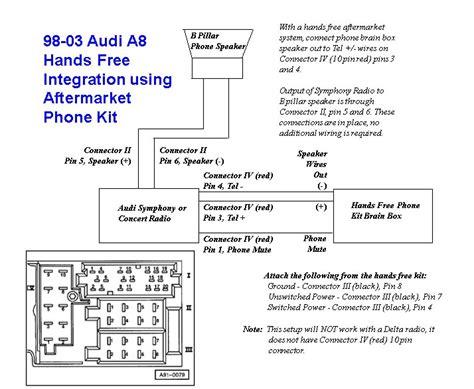 wiring diagram nokia car kit efcaviation