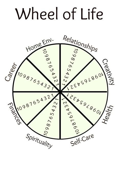 career wheel template only best 25 ideas about purpose on