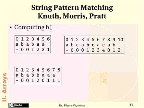 string and pattern matching algorithm ppt knuth morris pratt pattern matching algorithm exle data