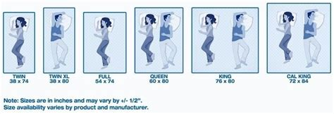 difference between full and queen size bed 2 answers what is the standard size of king size queen size and standard size bed