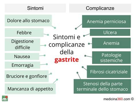alimentazione gastrite acuta 187 dieta per la gastrite nervosa