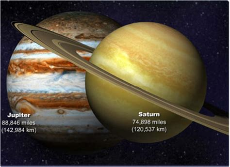 how big is earthpared to saturn how big is saturn compared to other planets pics about space