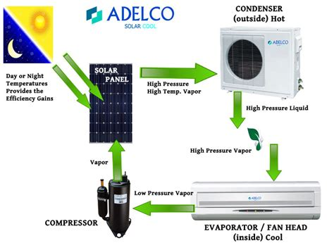 central pneumatic portable air compressor wiring diagram