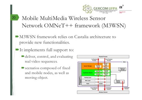 wireless sensor networks thesis topics network phd thesis