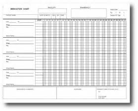 Mar Template Nursing by Nutrition Worksheets Abitlikethis