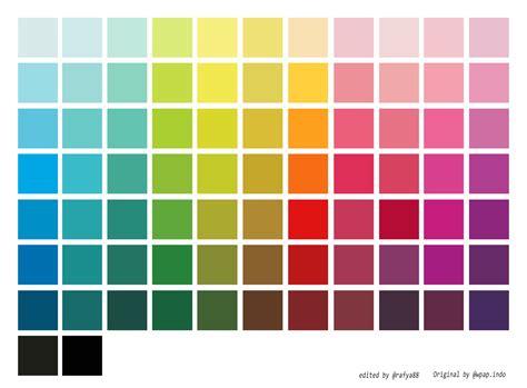 color schemes illustrator belajar wpap tutorial process in illustrator rafy a
