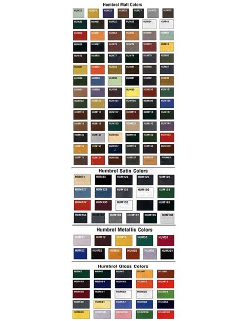 humbrol paint chart numbers chart revell paint conversion chart cablestream co ratelco