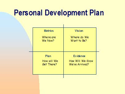 career coach how to plan your career and land your books importance of an entertainment development plan