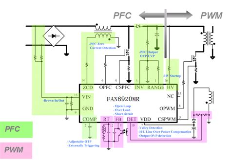 tvs diode flyback pfc pwm controller implements dual switch flyback power supply topology with higher efficiency