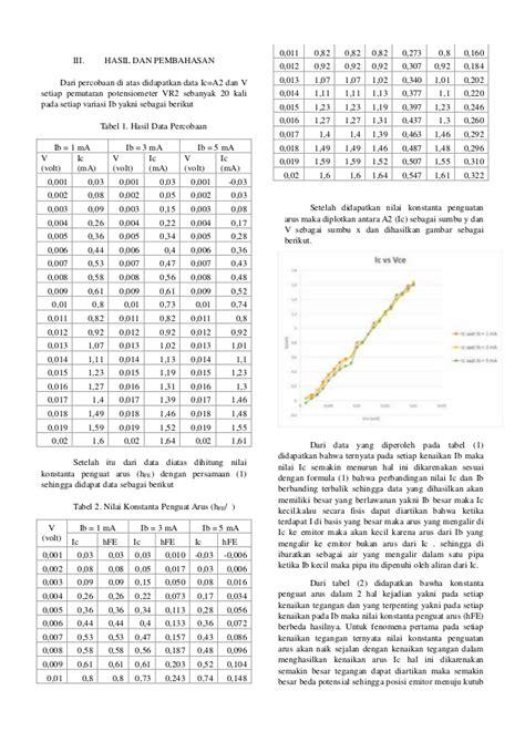 Buku Data Ic Op tabel daftar persamaan transistor lengkap 28 images tabel daftar persamaan transistor