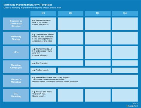 marketing planner template how to create a marketing plan template you ll actually