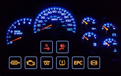 Car Diagnostic Types by W T S Tyres Richmond Local Sw9 And Sw10 Garage