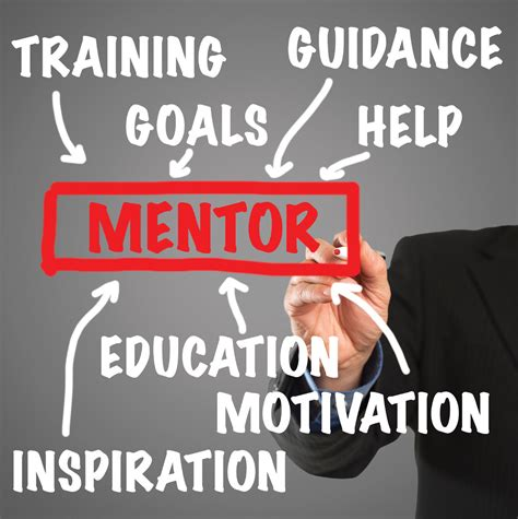 Benefits Of Mba Edd Program by Leadership Skills New To Executive Leader