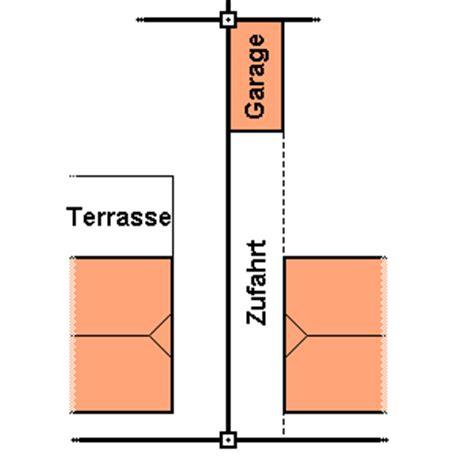 garagen und stellplatzverordnung abstandsfl 228 chenrecht ausf 252 hrliche darstellung der regelungen