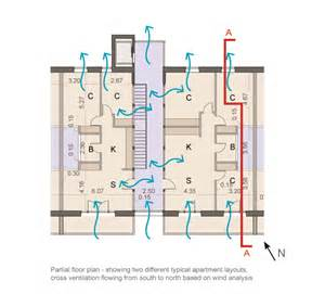 House Plans Nc passive cooling optimized with natural ventilation