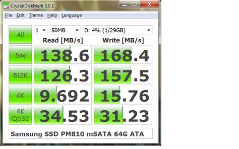 ssd speed test outdated penang how to measure disk drive speed