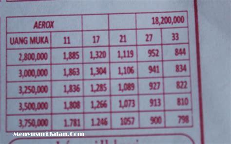 Harga Shockbreaker Aerox by Harga Motor Yamaha Aerox 155 Bandung Impremedia Net
