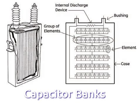 capacitor bank peninsula grounding installation and specification of capacitor banks in electrical construction works lopol org