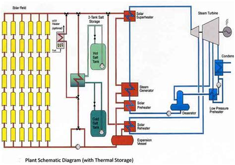 solar power plant circuit diagram solar cell schematic get free image about wiring diagram
