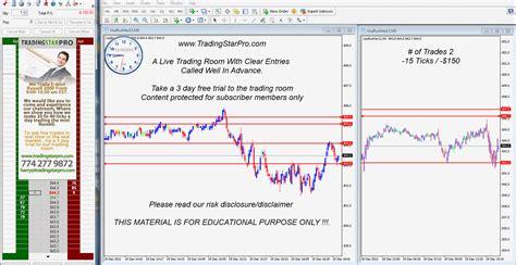 live futures trading room smileydot us tradingstarpro com day trading strategies trading room