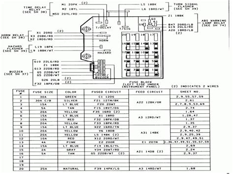2000 dodge dakota wiring harness diagram dodge