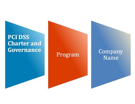 New Pci Dss Charter Governance Template Pci Charter Template