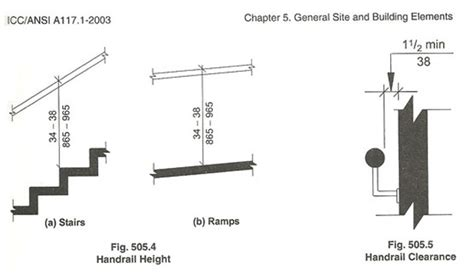 banister height what you need to know about stairs arch exam academy