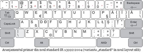 us keyboard layout tilde qwerty wikipedia