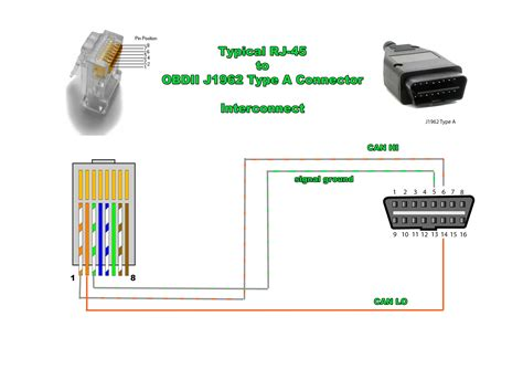 obd2 to usb wiring diagram 26 wiring diagram images