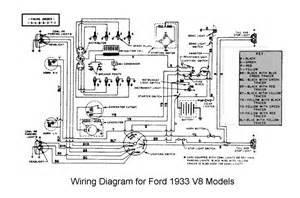 tiger truck wiring diagram tiger truck free wiring diagrams