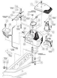 basic ezgo electric golf cart wiring and manuals cart