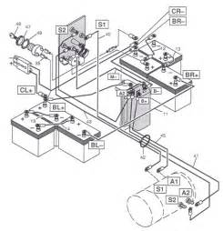 wiring diagram best ez go golf cart wiring diagram exles ez go golf cart troubleshooting ez