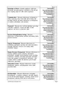 training manager performance appraisal