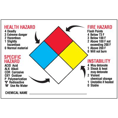 chemical hazard label www topsimages chemical hazard warning signs and labels nfpa