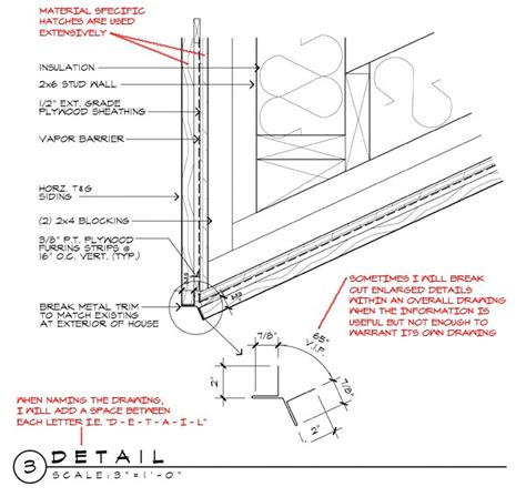 graphic standards for architectural cabinetry life of an architectural graphic standards part 2 life of an