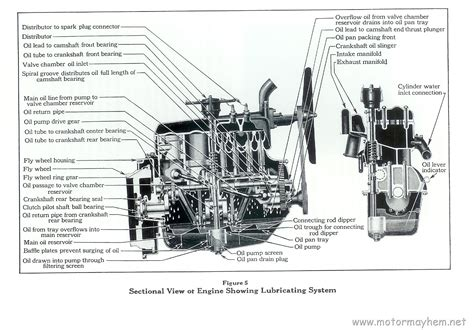 ford specifications ford model a engine spe ford tractor engine and wiring