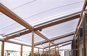 Architectural Awnings Awnings Perth And Commercial Umbrellas Perth Awning Republic