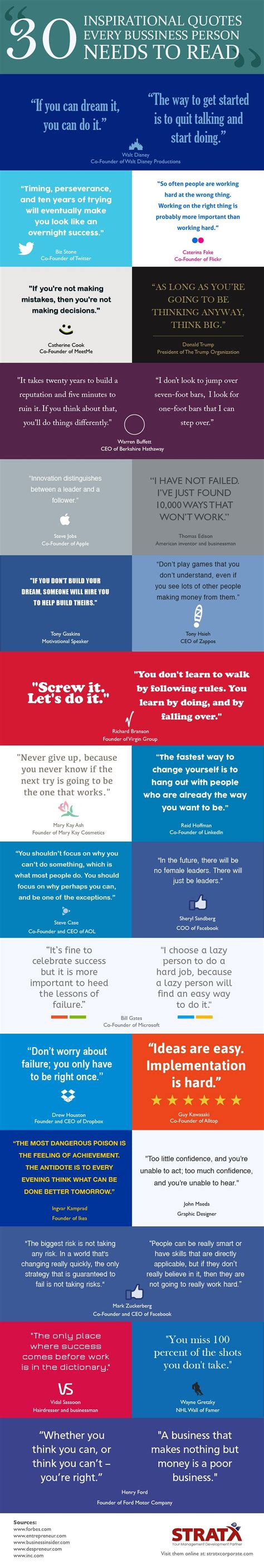 30 Inspirational Quotes Every Business Person Needs To ...
