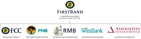 firstrand bank structure ashburton investments