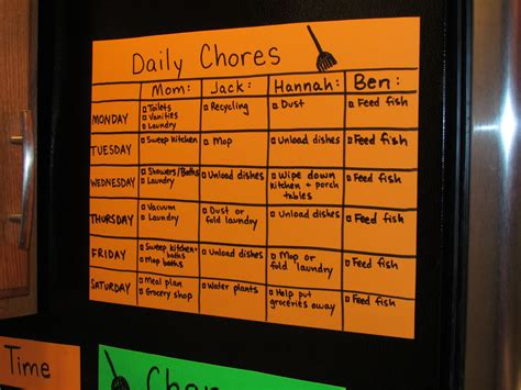 how to not to in the house how to make a chore chart a k a kick in the chart thriving home