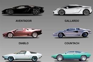 Lamborghini List The Ultimate Guide To Lamborghini Clothing And Accessories